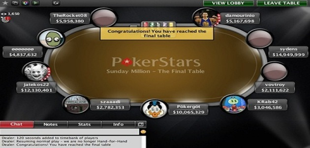 Aslanidis Wins Sunday Million for $215 NLHE