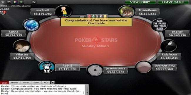 Argentinean Vilactes Wins Sunday Million for $131K