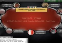 Perfect1232 from Hungary wins Event#4 of WCOOP (Sunday Million) for $231,369