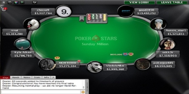 Sweden's MORTIIIIIIII wins PokerStars Sunday Million for $129K