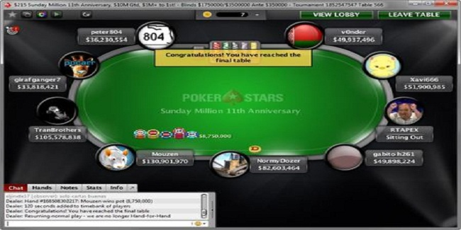 Xavi666 of Panama wins Sunday Million 11th Anniversary for $1,093,204