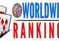 Online Poker Ranking: 'lena900' passes 'SixthSenSe19' to become #1
