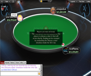Poland's ratajpoker wins Event#3 and collected $45,797