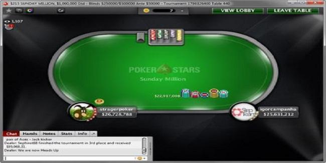 Russia's stragerpoker wins Sunday Million for over $86K